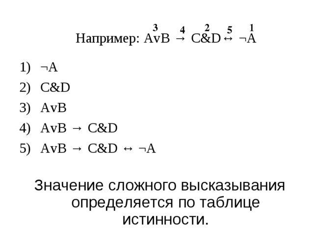 Например: АvВ → С&D↔ ¬A ¬A С&D АvВ АvВ → С&D АvВ → С&D ↔ ¬A Значение сложног...