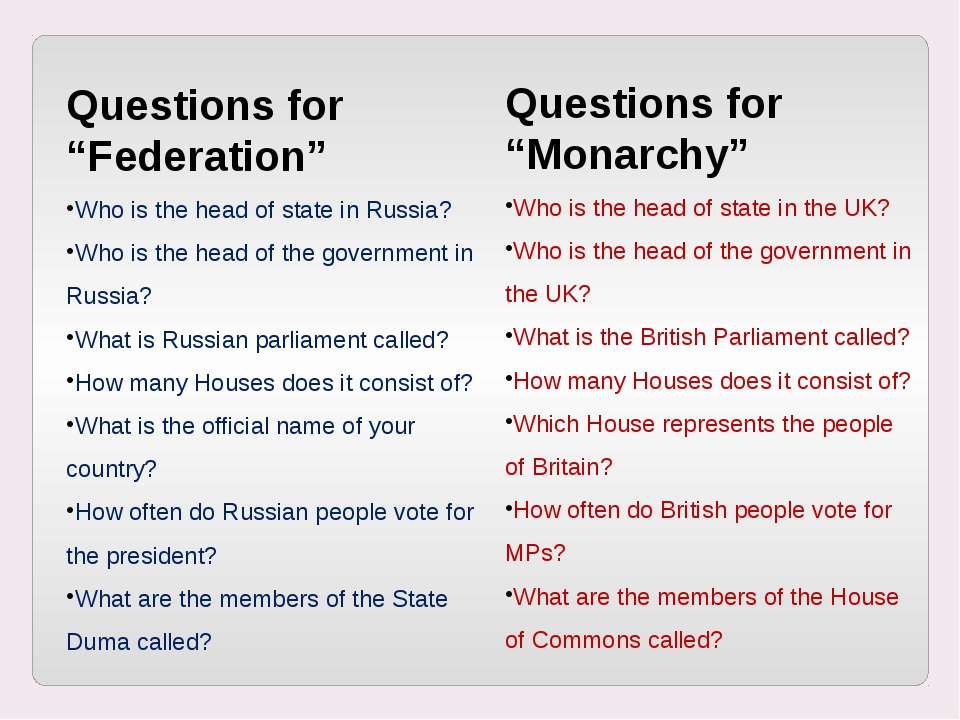 "Questions for ""Federation"" Who is the head of state in Russia? Who is the hea..."