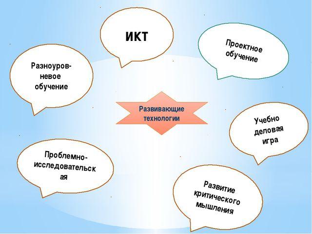 Разноуров-невое обучение Проблемно- исследовательская Проектное обучение Раз...