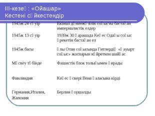 ІІІ-кезең: «Ойашар» Кестені сәйкестендір 1945ж 24 сәуірЕкінші дүниежүзілік с