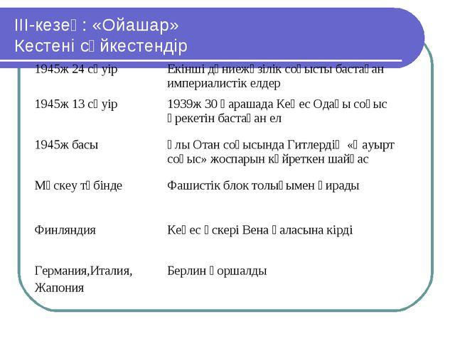 ІІІ-кезең: «Ойашар» Кестені сәйкестендір 1945ж 24 сәуірЕкінші дүниежүзілік с...