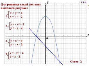 Для решения какой системы выполнен рисунок? 1. х2 + у2 = 4 х + у = - 2 2. у =