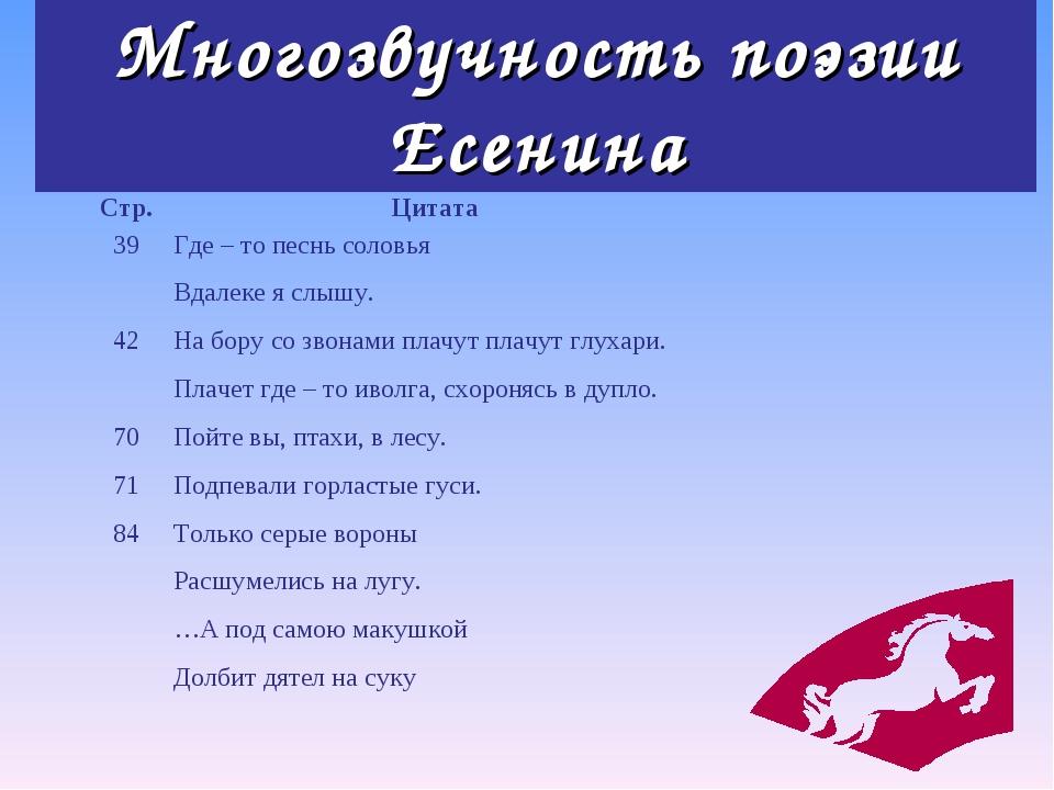 Многозвучность поэзии Есенина Стр.Цитата 39  42  70 71 84 Где – то песнь...