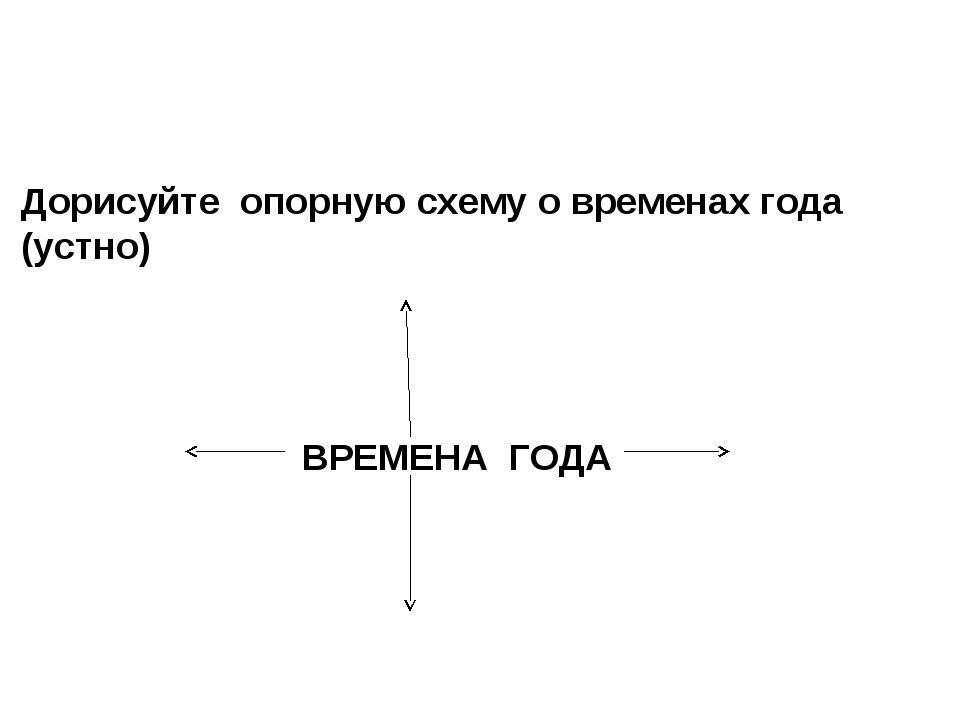 Дорисуйте опорную схему о временах года (устно)    ВРЕМЕНА ГОДА