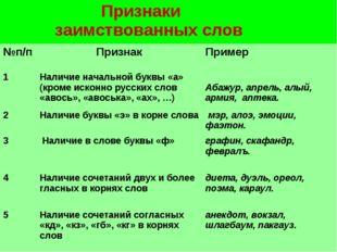 Признаки заимствованных слов №п/пПризнакПример 1Наличие начальной буквы