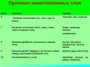Признаки заимствованных слов  №п/пПризнакПример 6 Наличие сочетаний «ге»,