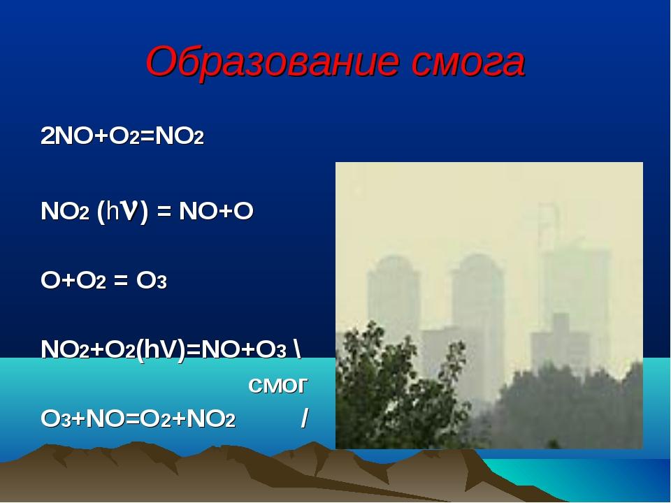 Образование смога 2NO+O2=NO2 NO2 (h) = NO+O O+O2 = O3 NO2+O2(hV)=NO+O3 \ смо...