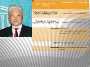 Президент Республики Саха (Якутия) 20 декабря1991—21 января2002 Председа