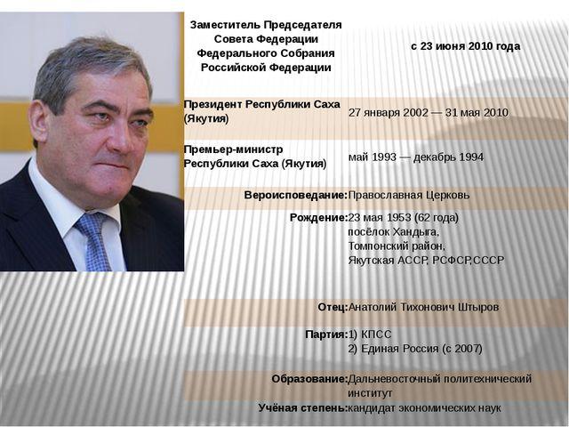 Заместитель Председателя Совета Федерации Федерального Собрания Российской Ф...
