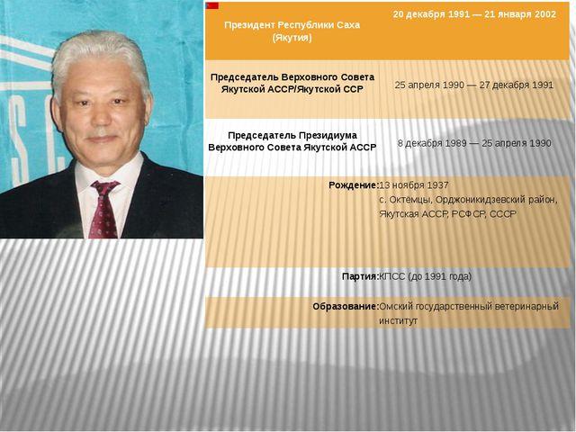 Президент Республики Саха (Якутия) 20 декабря1991—21 января2002 Председа...