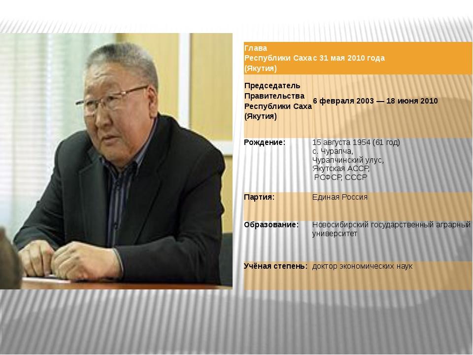Глава Республики Саха (Якутия) с31 мая2010 года Председатель Правительства...