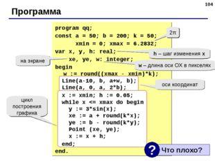 * Программа 2π h – шаг изменения x w – длина оси ОХ в пикселях на экране оси
