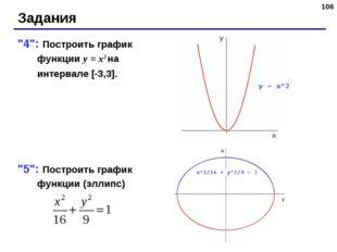 """* Задания """"4"""": Построить график функции y = x2 на интервале [-3,3]. """"5"""": Пост"""