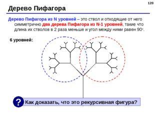 * Дерево Пифагора Дерево Пифагора из N уровней – это ствол и отходящие от нег