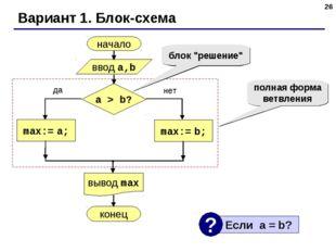 """* Вариант 1. Блок-схема полная форма ветвления блок """"решение"""""""