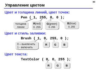 * Управление цветом Цвет и толщина линий, цвет точек: Pen ( 1, 255, 0, 0 ); Ц