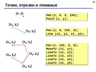 * Точки, отрезки и ломаные Pen (1, 0, 255, 0); Line (x1, y1, x2, y2); Pen (1,
