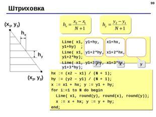 * Штриховка (x1, y1) (x2, y2) hx hy y x y Line( x1, y1+hy, x1+hx, y1+hy) ; Li