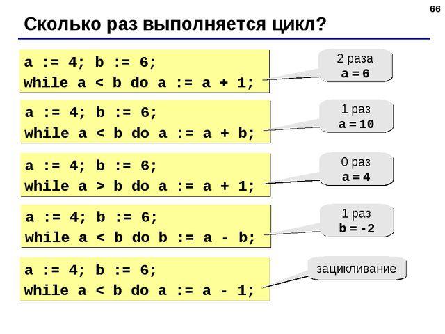 * Сколько раз выполняется цикл? a := 4; b := 6; while a < b do a := a + 1; 2...