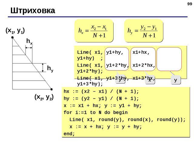 * Штриховка (x1, y1) (x2, y2) hx hy y x y Line( x1, y1+hy, x1+hx, y1+hy) ; Li...