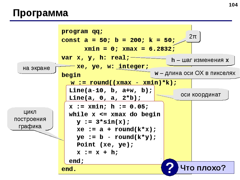 * Программа 2π h – шаг изменения x w – длина оси ОХ в пикселях на экране оси...