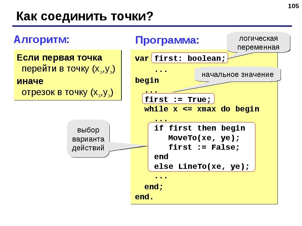 * Как соединить точки? Алгоритм: Если первая точка перейти в точку (xэ,yэ) ин...