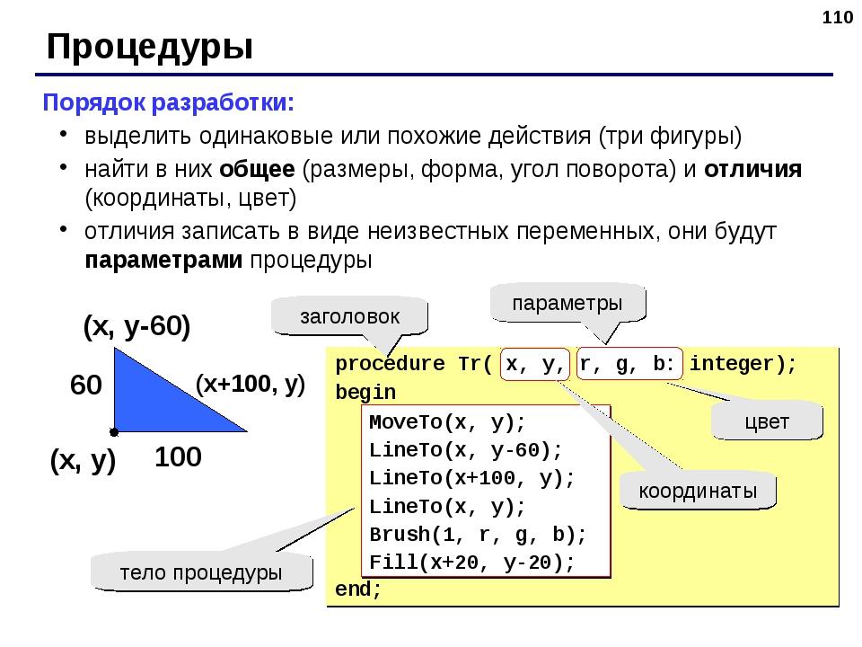* Процедуры Порядок разработки: выделить одинаковые или похожие действия (три...