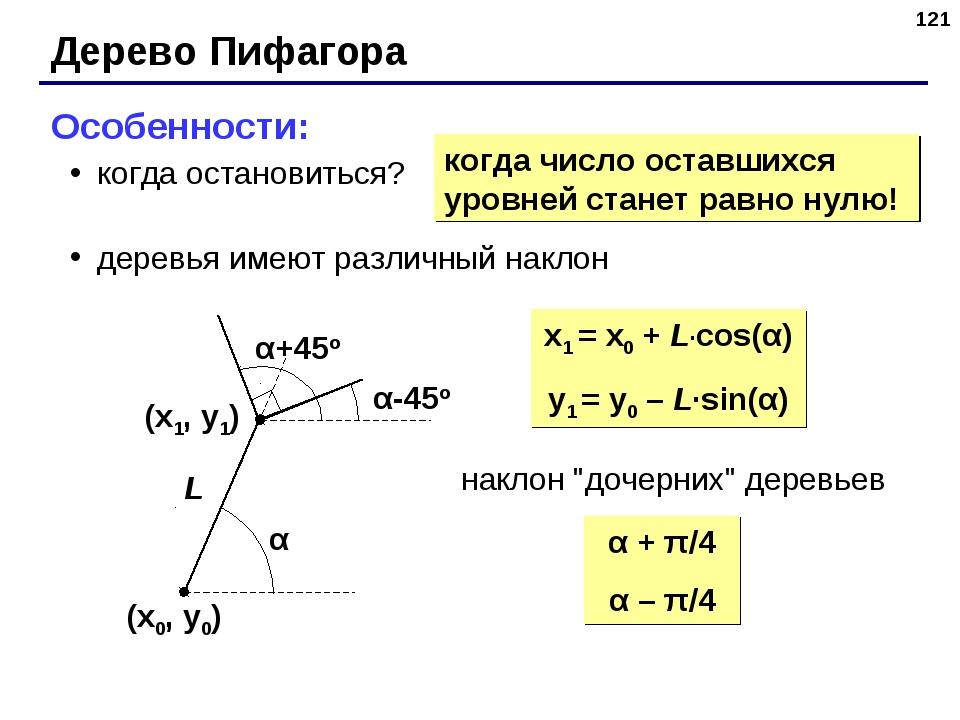 * Дерево Пифагора Особенности: когда остановиться? деревья имеют различный на...