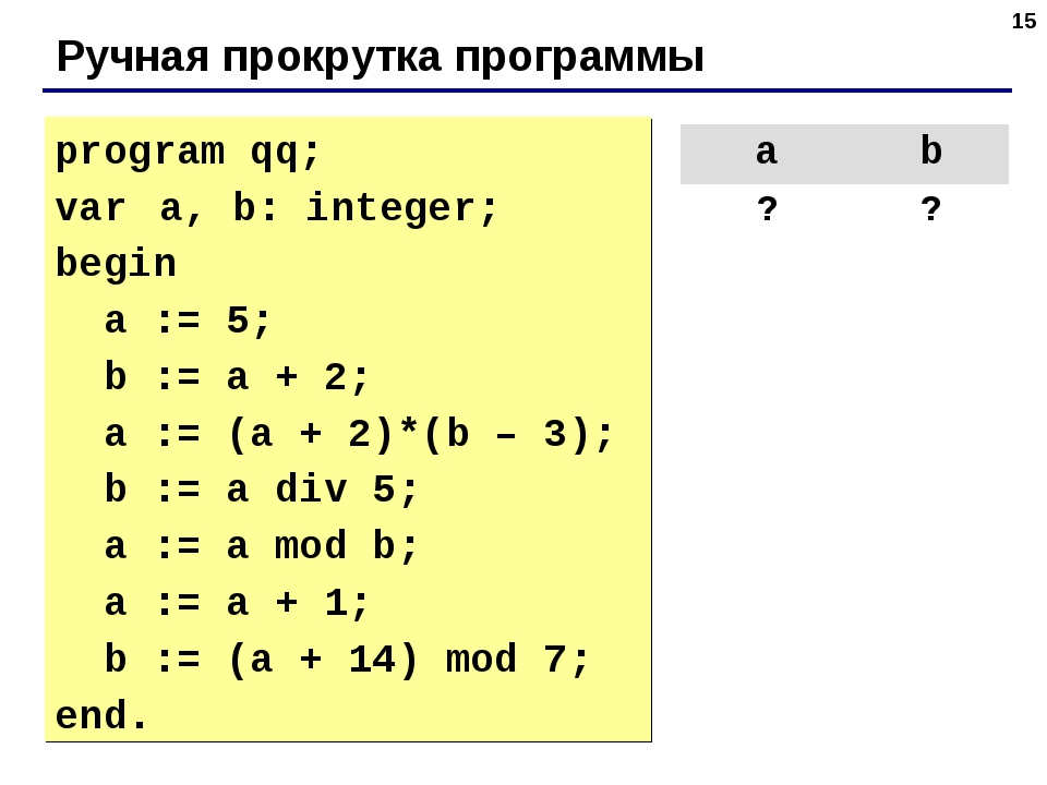 * Ручная прокрутка программы program qq; var a, b: integer; begin a := 5; b...