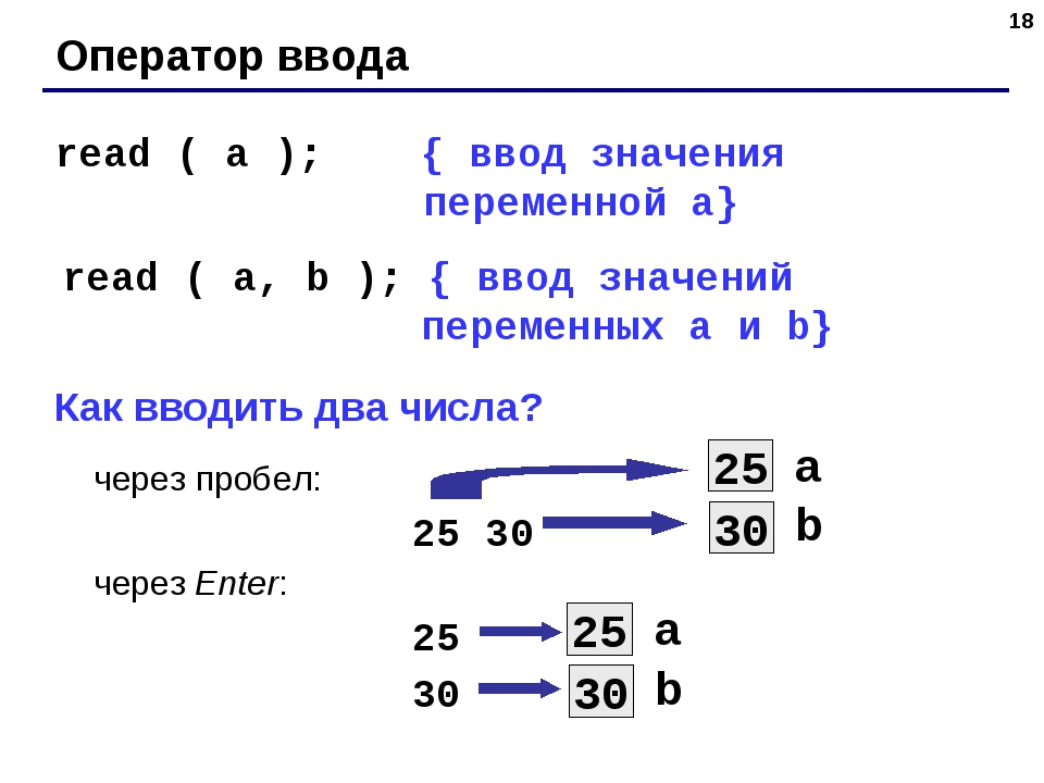 * Оператор ввода read ( a ); { ввод значения переменной a} read ( a, b ); { в...