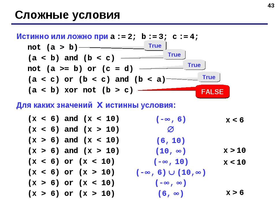 * Истинно или ложно при a := 2; b := 3; c := 4; not (a > b) (a < b) and (b <...