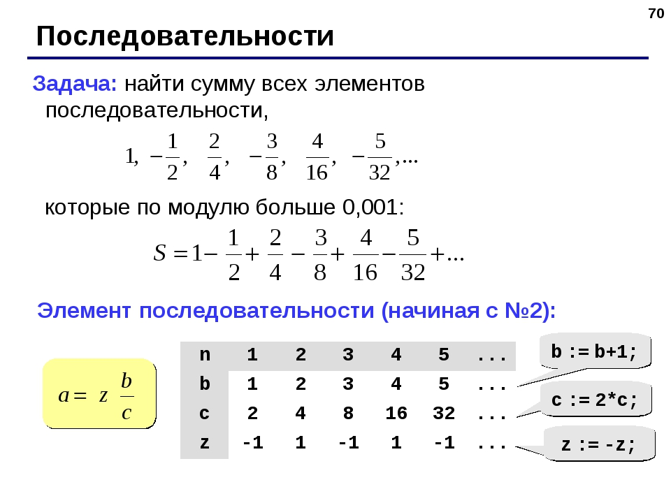 * Последовательности Задача: найти сумму всех элементов последовательности, к...