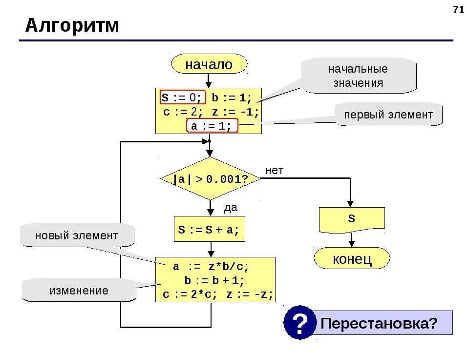 * Алгоритм начало S конец нет да  a  > 0.001? S := S + a; S := 0; b := 1; c :...