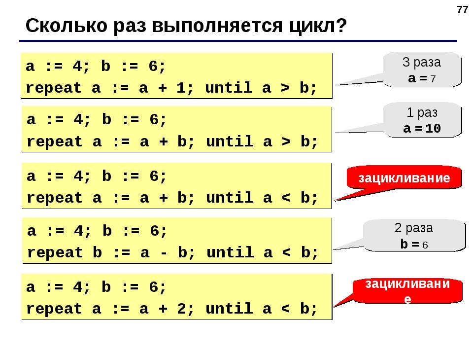* Сколько раз выполняется цикл? a := 4; b := 6; repeat a := a + 1; until a >...