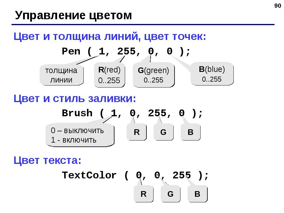 * Управление цветом Цвет и толщина линий, цвет точек: Pen ( 1, 255, 0, 0 ); Ц...
