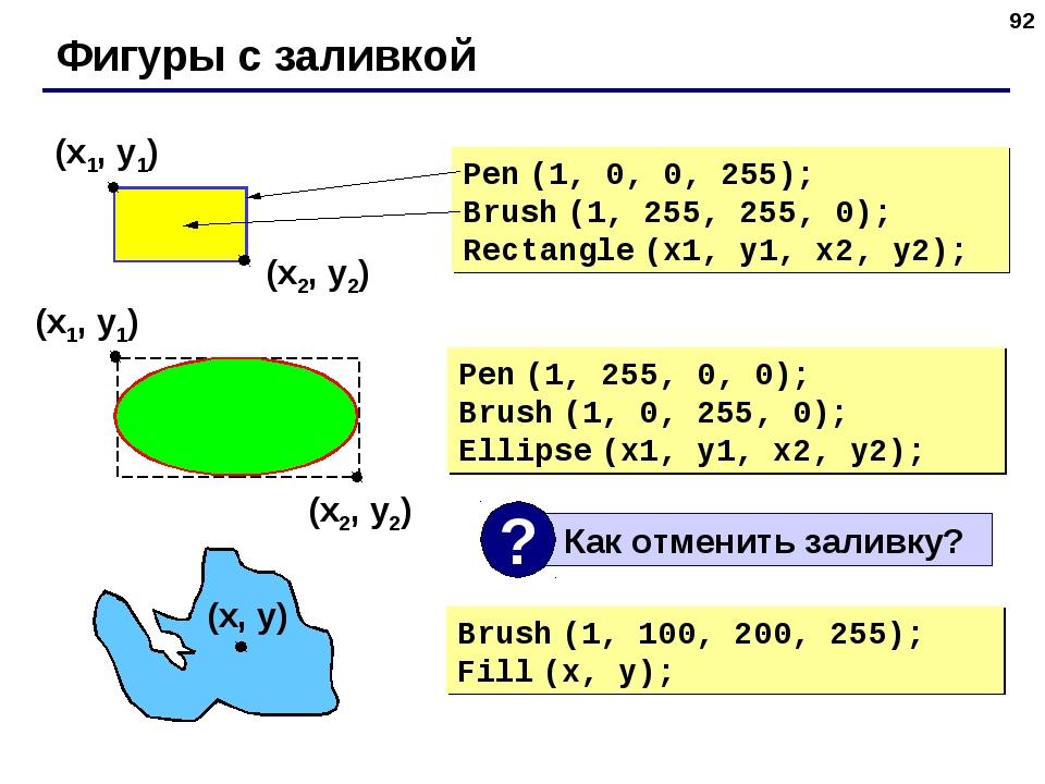 * Фигуры с заливкой Pen (1, 0, 0, 255); Brush (1, 255, 255, 0); Rectangle (x1...