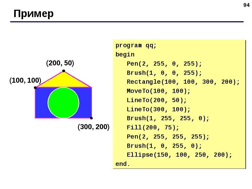 * Пример (200, 50) (100, 100) (300, 200) program qq; begin Pen(2, 255, 0, 255...