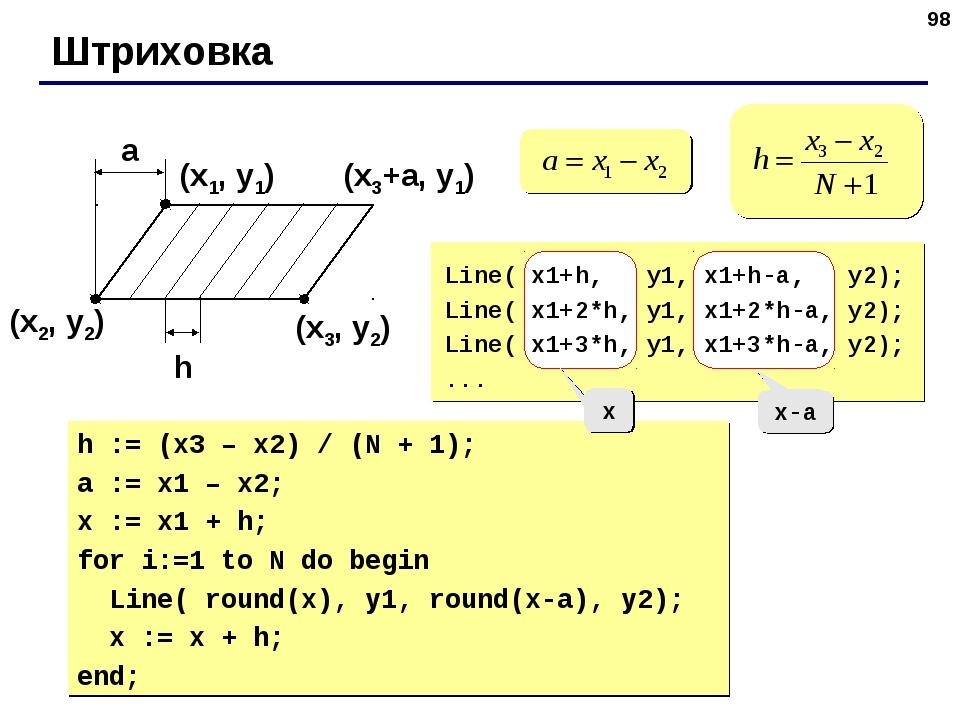 * Штриховка (x1, y1) (x2, y2) (x3, y2) a h (x3+a, y1) Line( x1+h, y1, x1+h-a,...