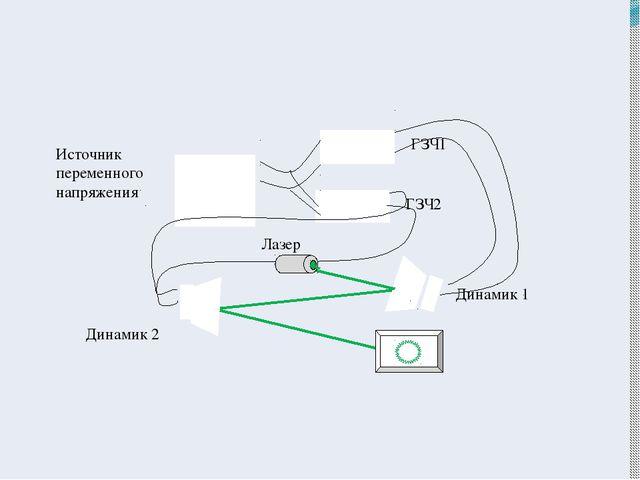 Источник переменного напряжения ГЗЧ1 ГЗЧ2 Лазер Динамик 1 Динамик 2