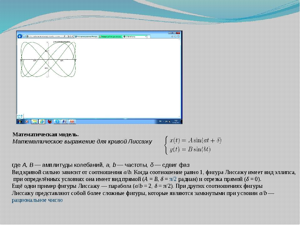 Математическая модель. Математическое выражение для кривой Лиссажу где A, B —...