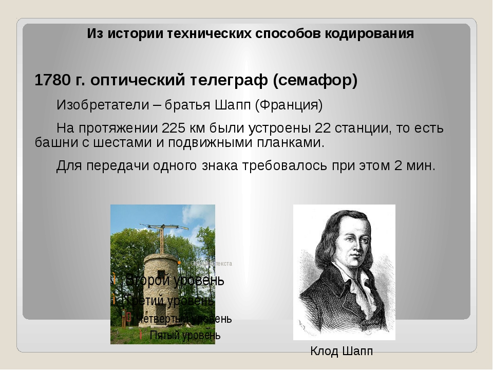 1780 г. оптический телеграф (семафор) Изобретатели – братья Шапп (Франция)...