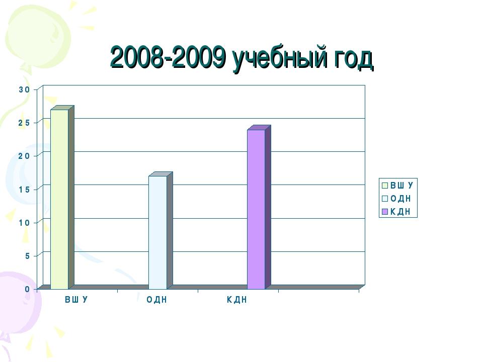 2008-2009 учебный год