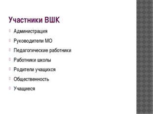 Участники ВШК Администрация Руководители МО Педагогические работники Работник