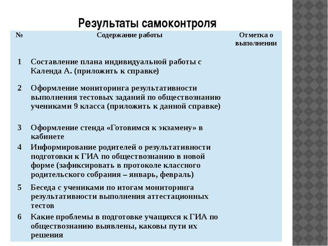 Результаты самоконтроля № Содержание работы Отметка о выполнении 1 Составлени...