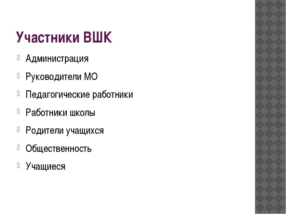 Участники ВШК Администрация Руководители МО Педагогические работники Работник...