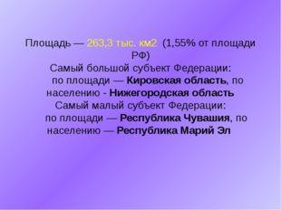 Площадь — 263,3 тыс. км2 (1,55% от площади РФ) Самый большой субъект Федераци