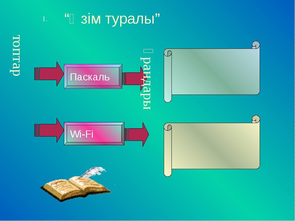 """""""Өзім туралы"""" топтар Паскаль Wi-Fi ұрандары 1."""