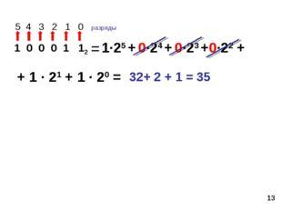 * 5 4 3 2 1 0 разряды 1 0 0 0 1 12 1·25 + 0·24 + 0·23 +0·22 + + 1 · 21 + 1 ·