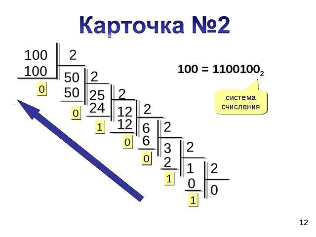 * 100 0 2 50 100 2 25 50 0 2 24 12 1 2 12 6 0 2 3 6 0 100 = 11001002 система...
