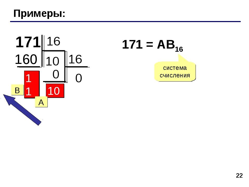 * Примеры: 171 16 10 160 11 B 16 0 0 10 А 171 = АB16 система счисления